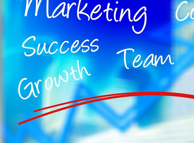 inbound marketing, marketing strategy graphic
