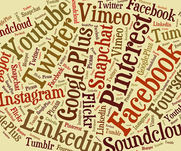 social media trends word cloud